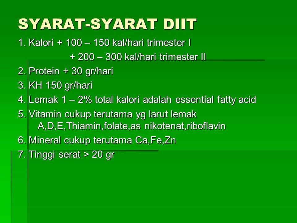 SYARAT-SYARAT DIIT 1.