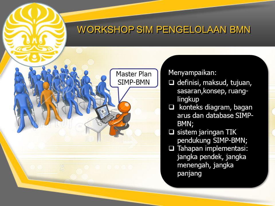 WORKSHOP SIM PENGELOLAAN BMN Master Plan SIMP-BMN Menyampaikan:  definisi, maksud, tujuan, sasaran,konsep, ruang- lingkup  konteks diagram, bagan ar