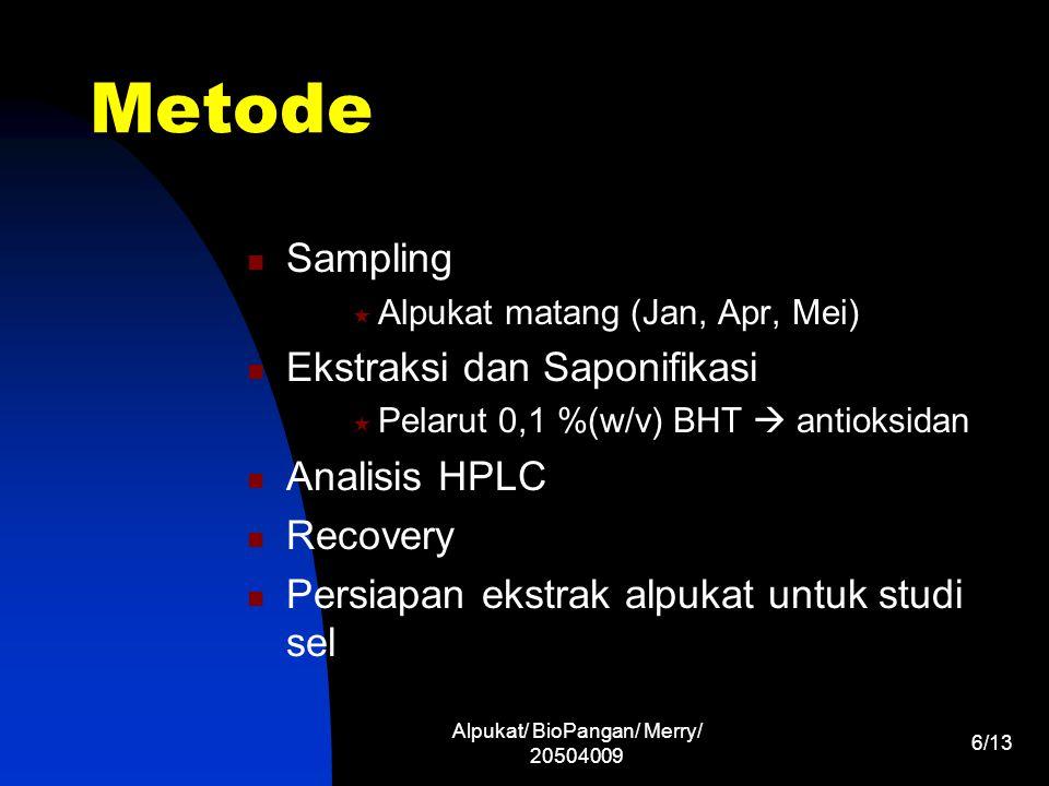 Alpukat/ BioPangan/ Merry/ 20504009 6/13 Metode Sampling  Alpukat matang (Jan, Apr, Mei) Ekstraksi dan Saponifikasi  Pelarut 0,1 %(w/v) BHT  antiok