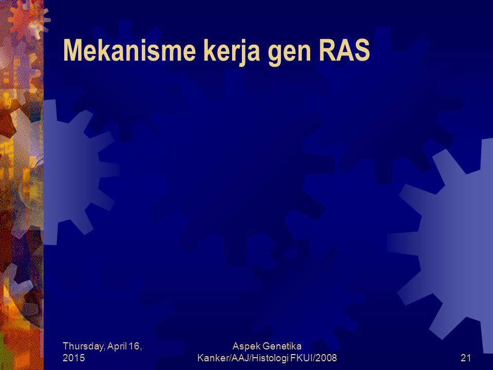 Thursday, April 16, 2015 Aspek Genetika Kanker/AAJ/Histologi FKUI/200821 Mekanisme kerja gen RAS