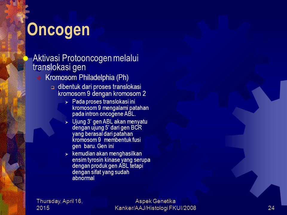 Thursday, April 16, 2015 Aspek Genetika Kanker/AAJ/Histologi FKUI/200824 Oncogen  Aktivasi Protooncogen melalui translokasi gen  Kromosom Philadelph