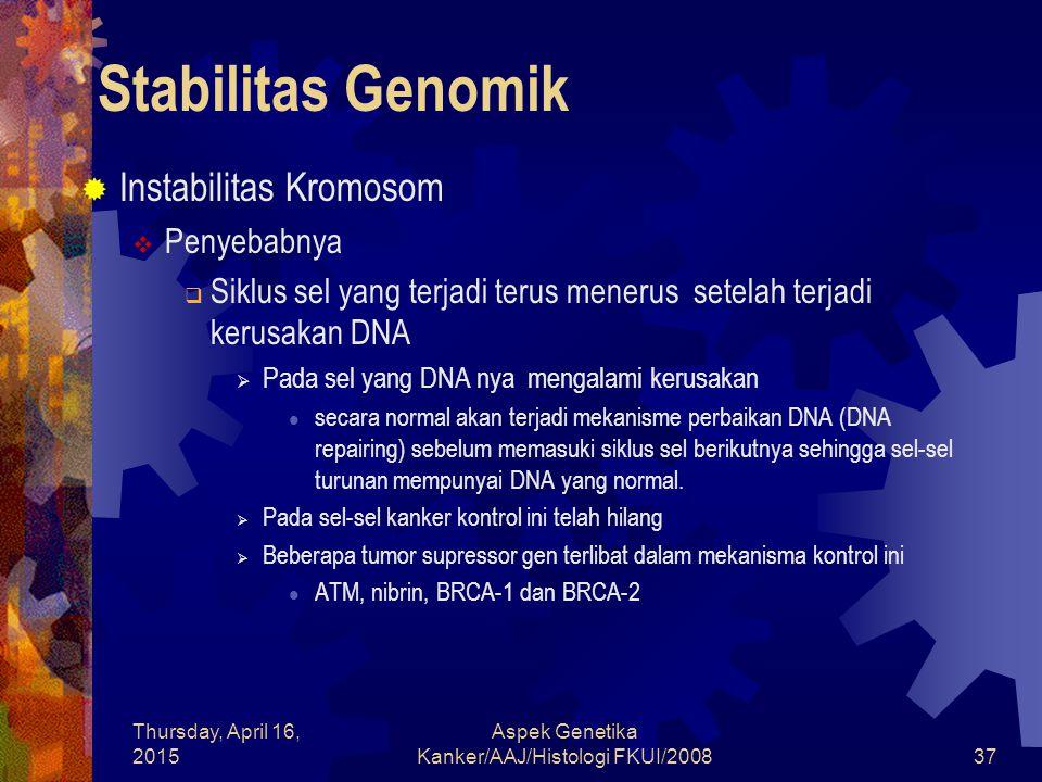 Thursday, April 16, 2015 Aspek Genetika Kanker/AAJ/Histologi FKUI/200837 Stabilitas Genomik  Instabilitas Kromosom  Penyebabnya  Siklus sel yang te