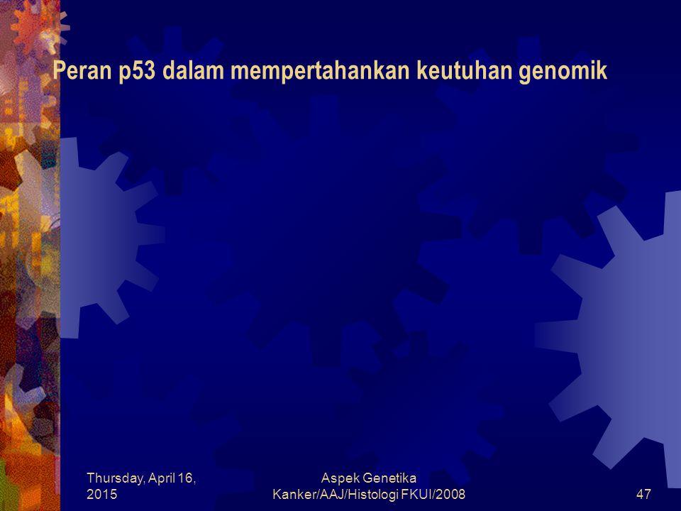 Thursday, April 16, 2015 Aspek Genetika Kanker/AAJ/Histologi FKUI/200847 Peran p53 dalam mempertahankan keutuhan genomik