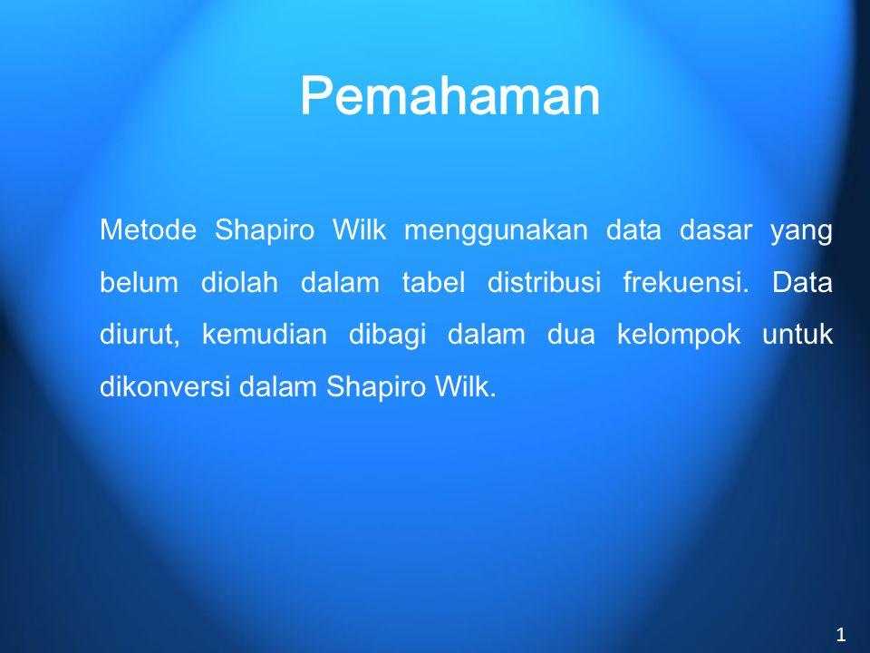 Pemahaman Metode Shapiro Wilk menggunakan data dasar yang belum diolah dalam tabel distribusi frekuensi. Data diurut, kemudian dibagi dalam dua kelomp