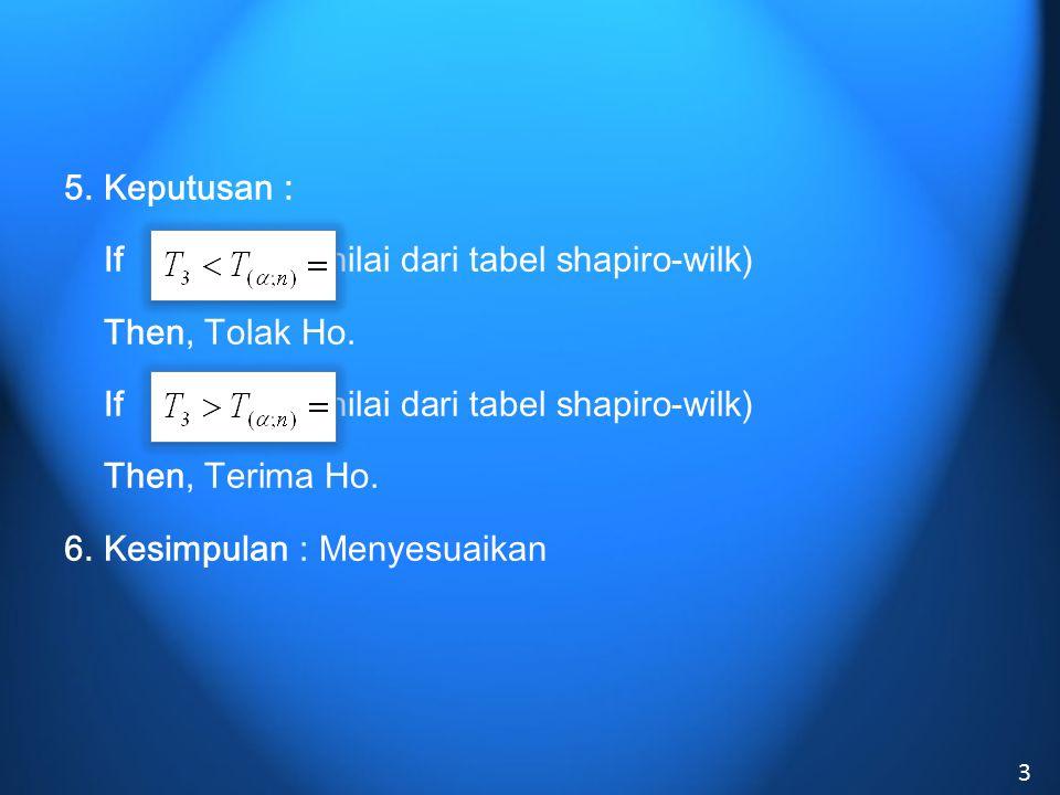 5.Keputusan : If (nilai dari tabel shapiro-wilk) Then, Tolak Ho. If (nilai dari tabel shapiro-wilk) Then, Terima Ho. 6.Kesimpulan : Menyesuaikan 3
