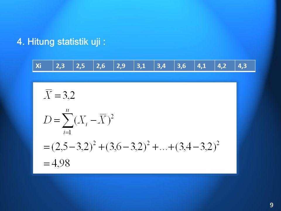 4. Hitung statistik uji : Xi2,32,52,62,93,13,43,64,14,24,3 9
