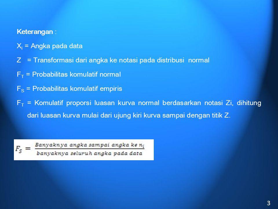 4.Perhitungan statistik Uji : 5.
