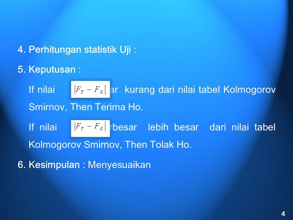 5.Keputusan : If (nilai dari tabel shapiro-wilk) Then, Tolak Ho.
