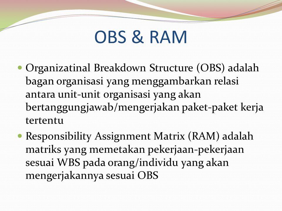 OBS & RAM Organizatinal Breakdown Structure (OBS) adalah bagan organisasi yang menggambarkan relasi antara unit-unit organisasi yang akan bertanggungj