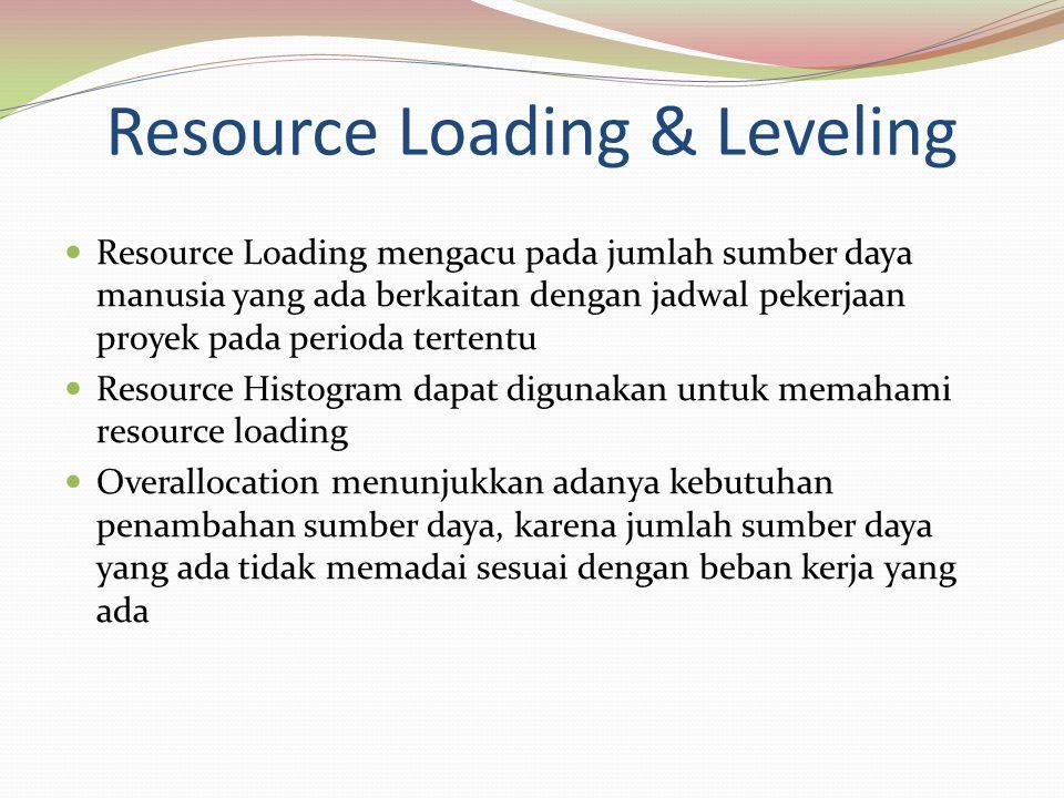 Resource Loading & Leveling Resource Loading mengacu pada jumlah sumber daya manusia yang ada berkaitan dengan jadwal pekerjaan proyek pada perioda tertentu Resource Histogram dapat digunakan untuk memahami resource loading Overallocation menunjukkan adanya kebutuhan penambahan sumber daya, karena jumlah sumber daya yang ada tidak memadai sesuai dengan beban kerja yang ada