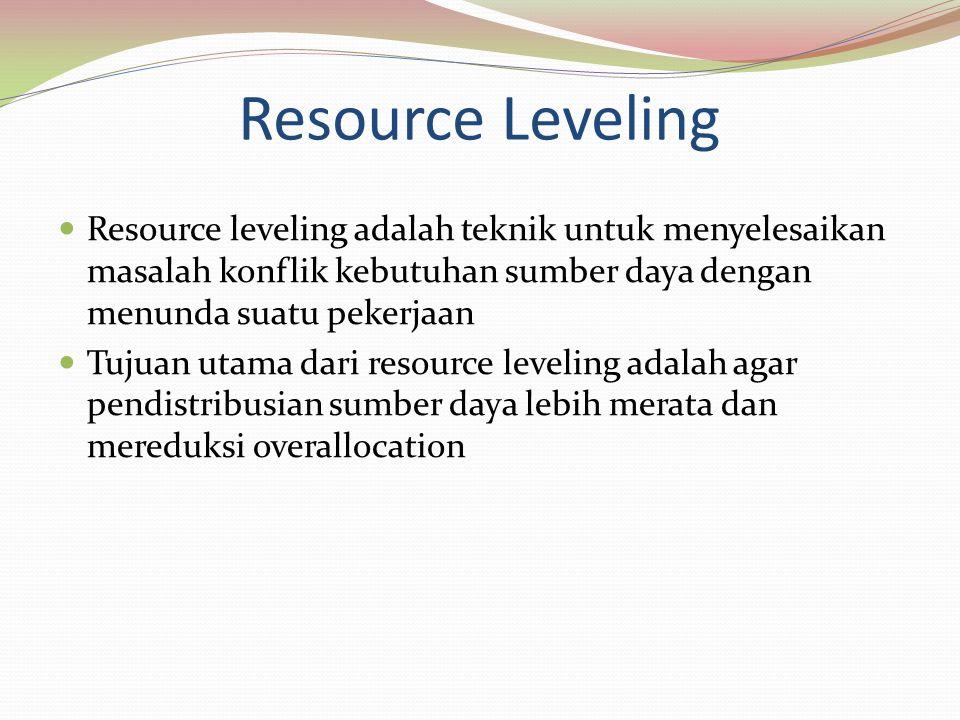 Resource Leveling Resource leveling adalah teknik untuk menyelesaikan masalah konflik kebutuhan sumber daya dengan menunda suatu pekerjaan Tujuan utam