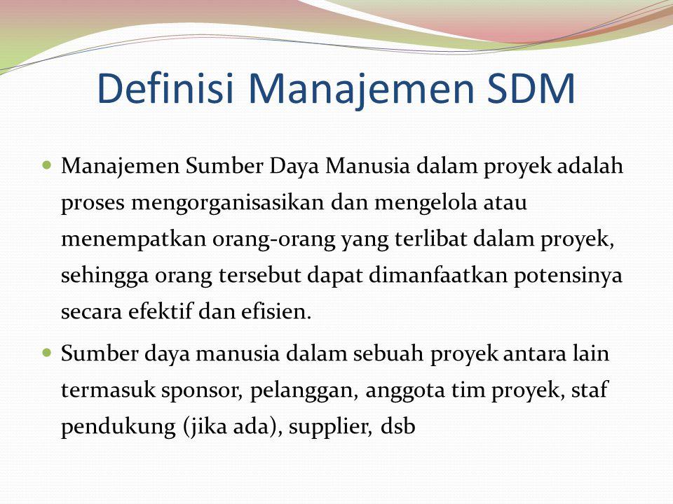 Tahapan Manajemen SDM(1) Perencanaan Sumber Daya Manusia Mengidentifikasi dan mendokumentasikan perananan seseorang dalam proyek, tanggung jawabnya dan bagaimana relasi pelaporan orang tersebut dengan orang- orang lain dalam proyek Akuisisi Tim Proyek Usaha untuk mendapatkan sumber daya manusia sesuai kebutuhan untuk menyelesaikan proyek