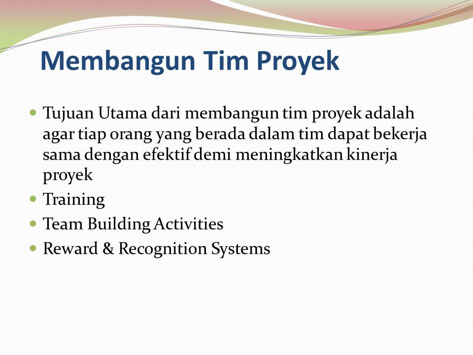 Membangun Tim Proyek Tujuan Utama dari membangun tim proyek adalah agar tiap orang yang berada dalam tim dapat bekerja sama dengan efektif demi meningkatkan kinerja proyek Training Team Building Activities Reward & Recognition Systems