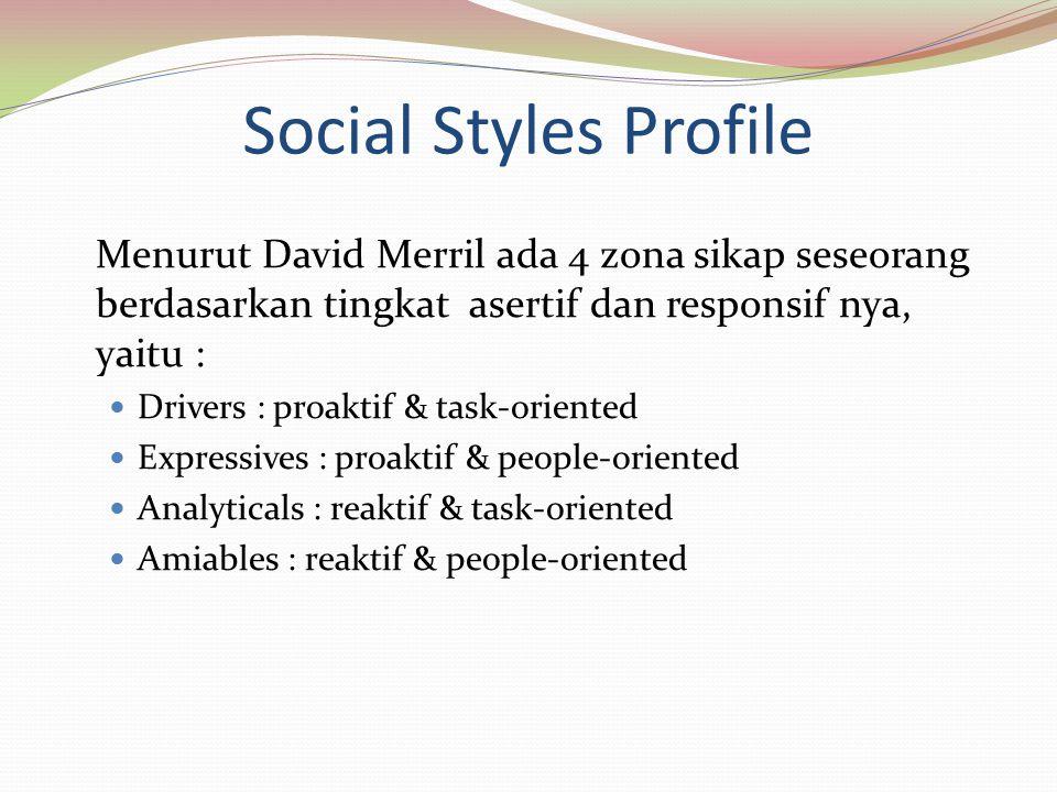 Social Styles Profile Menurut David Merril ada 4 zona sikap seseorang berdasarkan tingkat asertif dan responsif nya, yaitu : Drivers : proaktif & task-oriented Expressives : proaktif & people-oriented Analyticals : reaktif & task-oriented Amiables : reaktif & people-oriented