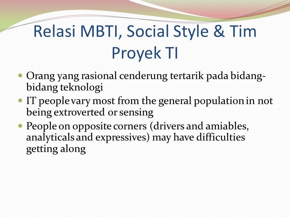 Relasi MBTI, Social Style & Tim Proyek TI Orang yang rasional cenderung tertarik pada bidang- bidang teknologi IT people vary most from the general po