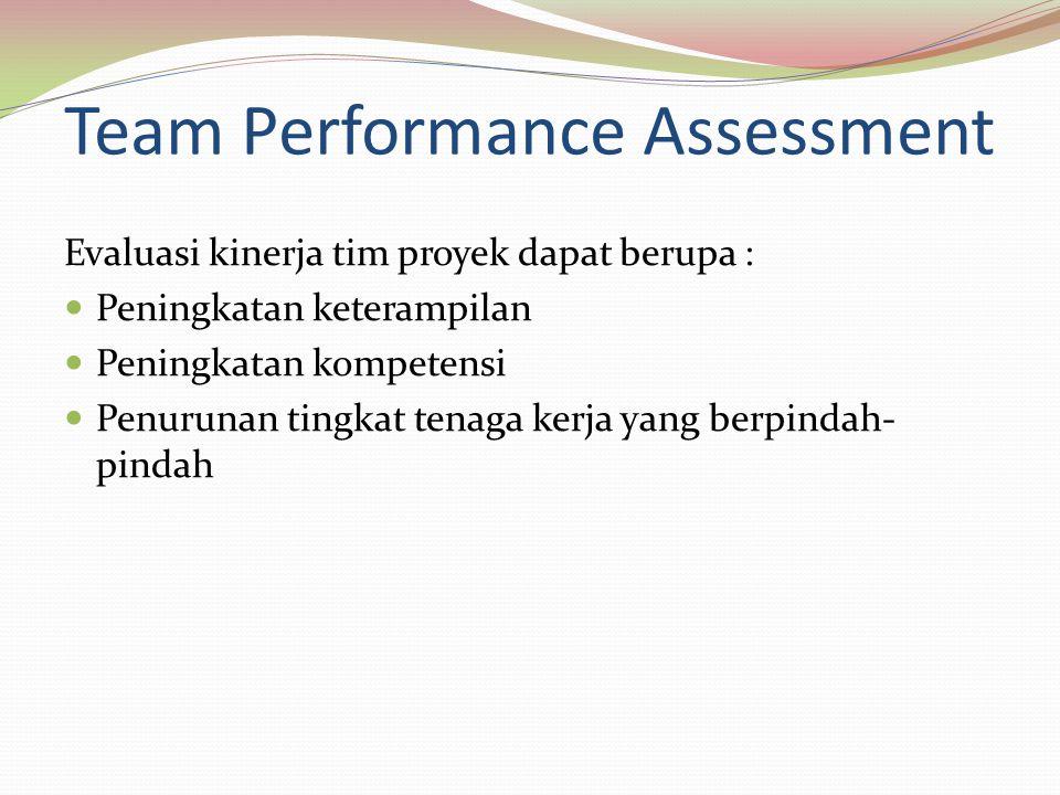 Team Performance Assessment Evaluasi kinerja tim proyek dapat berupa : Peningkatan keterampilan Peningkatan kompetensi Penurunan tingkat tenaga kerja yang berpindah- pindah