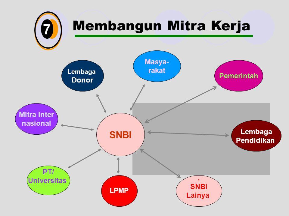 Membangun Mitra Kerja SNBI Pemerintah Lembaga Donor Mitra Inter nasional PT/ Universitas LPMP Lembaga Pendidikan.