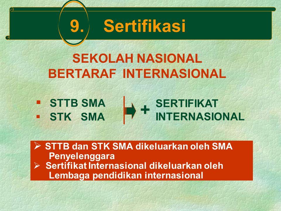 SEKOLAH NASIONAL BERTARAF INTERNASIONAL  STTB SMA  STK SMA ` SERTIFIKAT INTERNASIONAL + 9.