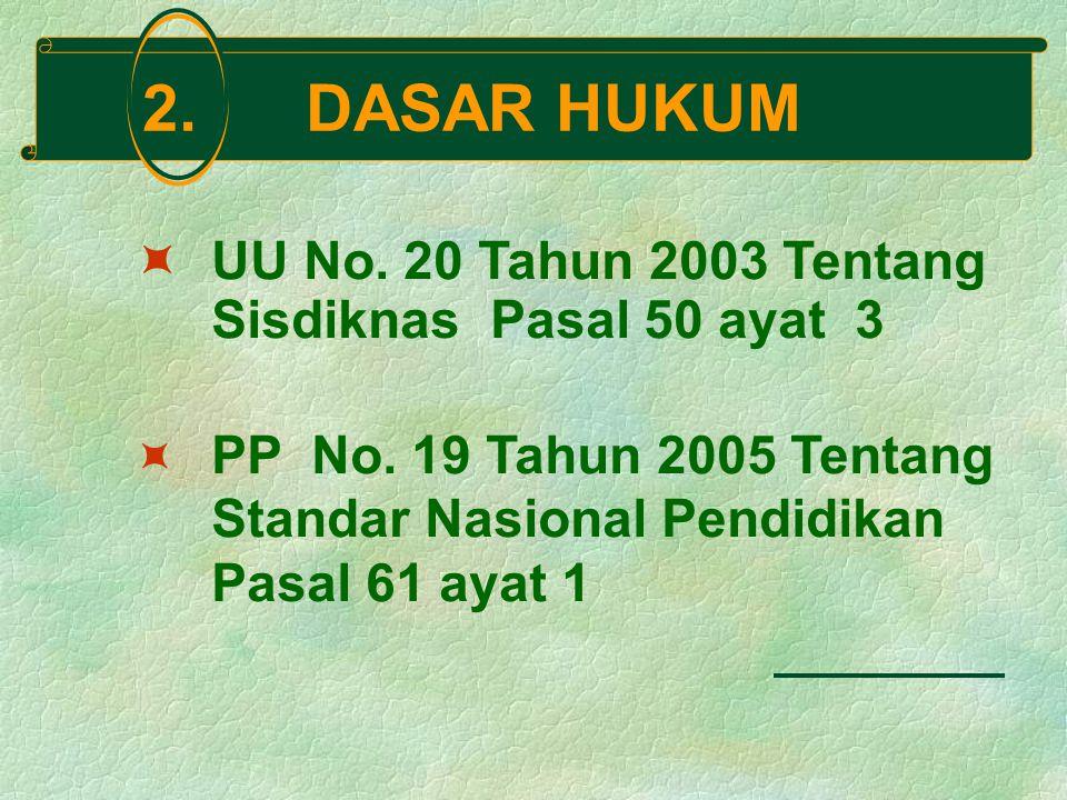  UU No. 20 Tahun 2003 Tentang Sisdiknas Pasal 50 ayat 3  PP No.