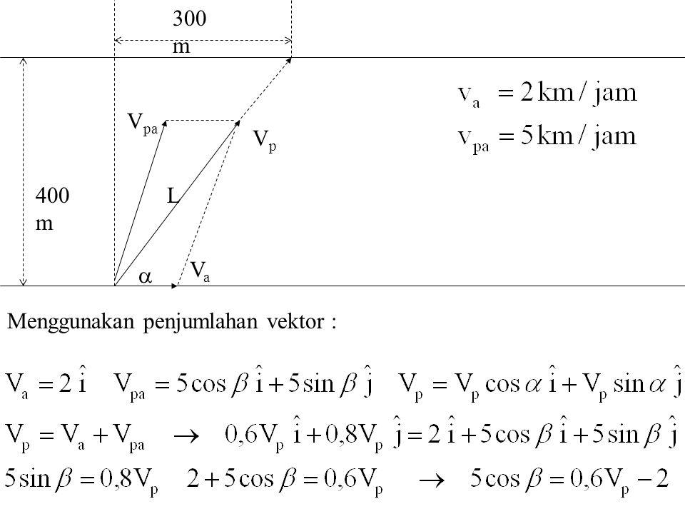 VaVa V pa VpVp 400 m L 300 m  Menggunakan penjumlahan vektor :