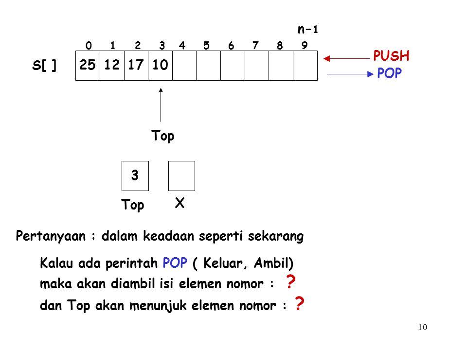 10 0 1 2 3 4 5 6 7 8 9 n- 1 Top X 3 25121710 S[ ] Pertanyaan : dalam keadaan seperti sekarang Kalau ada perintah POP ( Keluar, Ambil) maka akan diambi