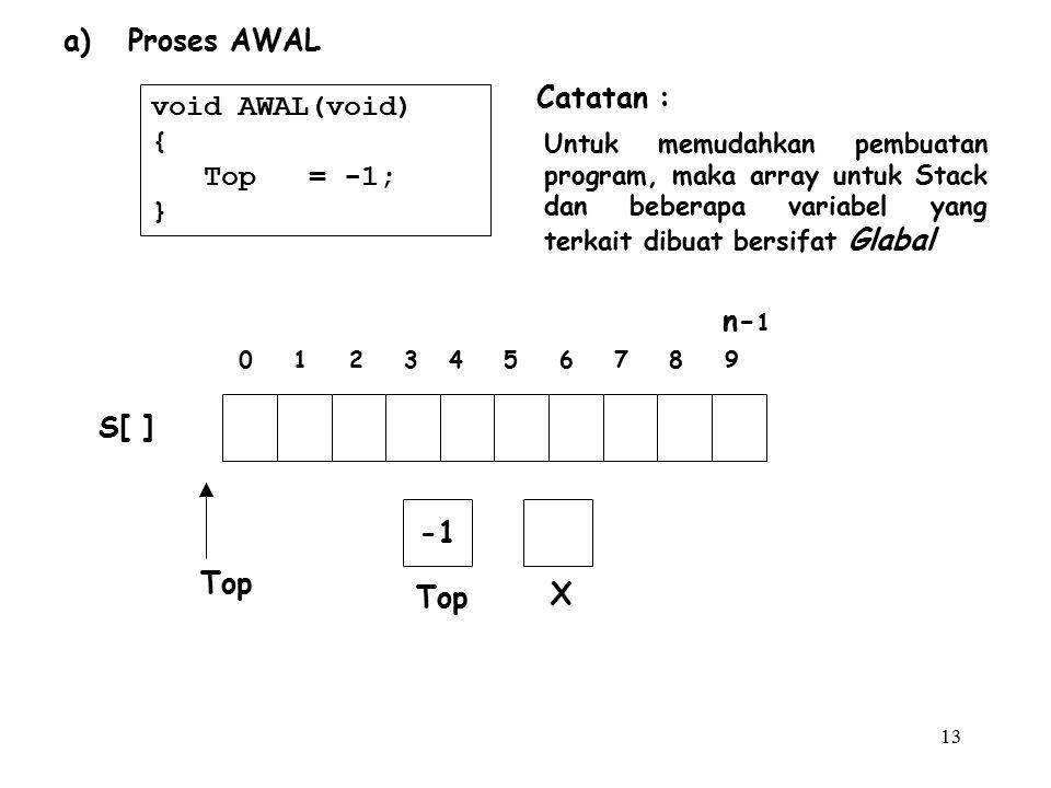 13 void AWAL(void) { Top = -1; } a) Proses AWAL Catatan : Untuk memudahkan pembuatan program, maka array untuk Stack dan beberapa variabel yang terkait dibuat bersifat Glabal 0 1 2 3 4 5 6 7 8 9 n- 1 Top X S[ ]