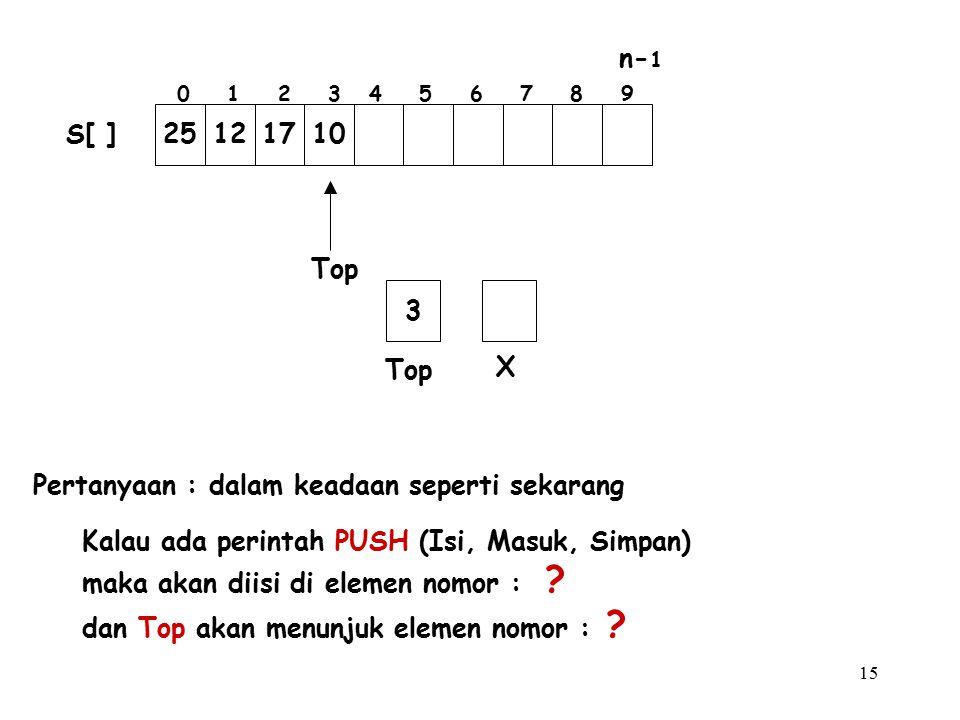 15 Pertanyaan : dalam keadaan seperti sekarang Kalau ada perintah PUSH (Isi, Masuk, Simpan) maka akan diisi di elemen nomor : ? dan Top akan menunjuk