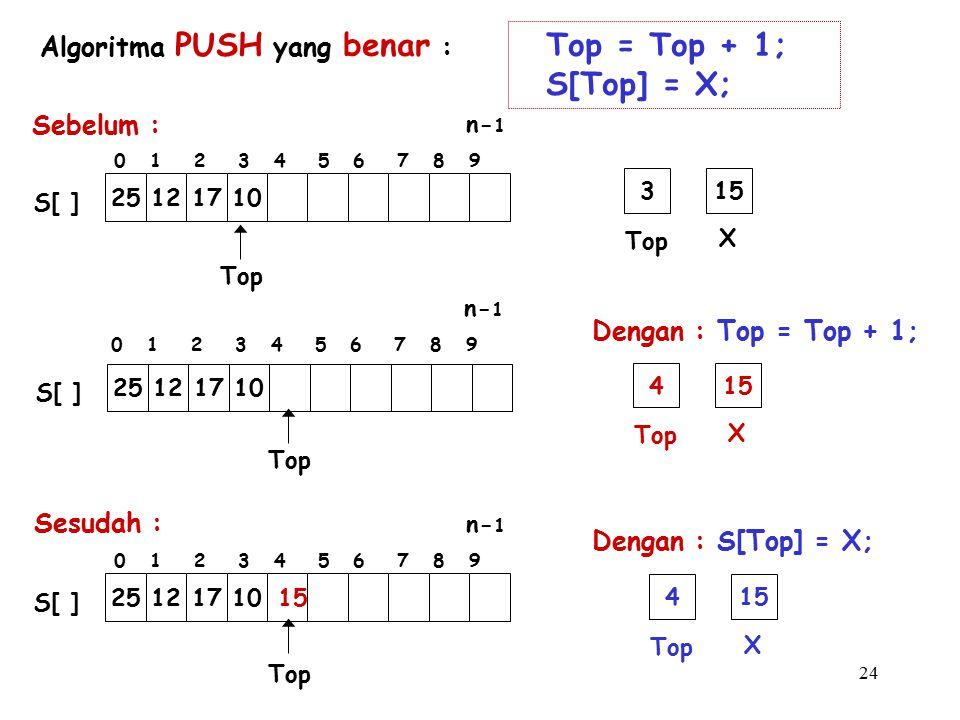 24 Top X 315 Top 25121710 S[ ] Top X 415 Top 25121710 15 S[ ] Top 25121710 S[ ] Top X 415 Dengan : Top = Top + 1; Dengan : S[Top] = X; Algoritma PUSH yang benar : Top = Top + 1; S[Top] = X; Sebelum : Sesudah : 0 1 2 3 4 5 6 7 8 9 n- 1 0 1 2 3 4 5 6 7 8 9 n- 1 0 1 2 3 4 5 6 7 8 9 n- 1