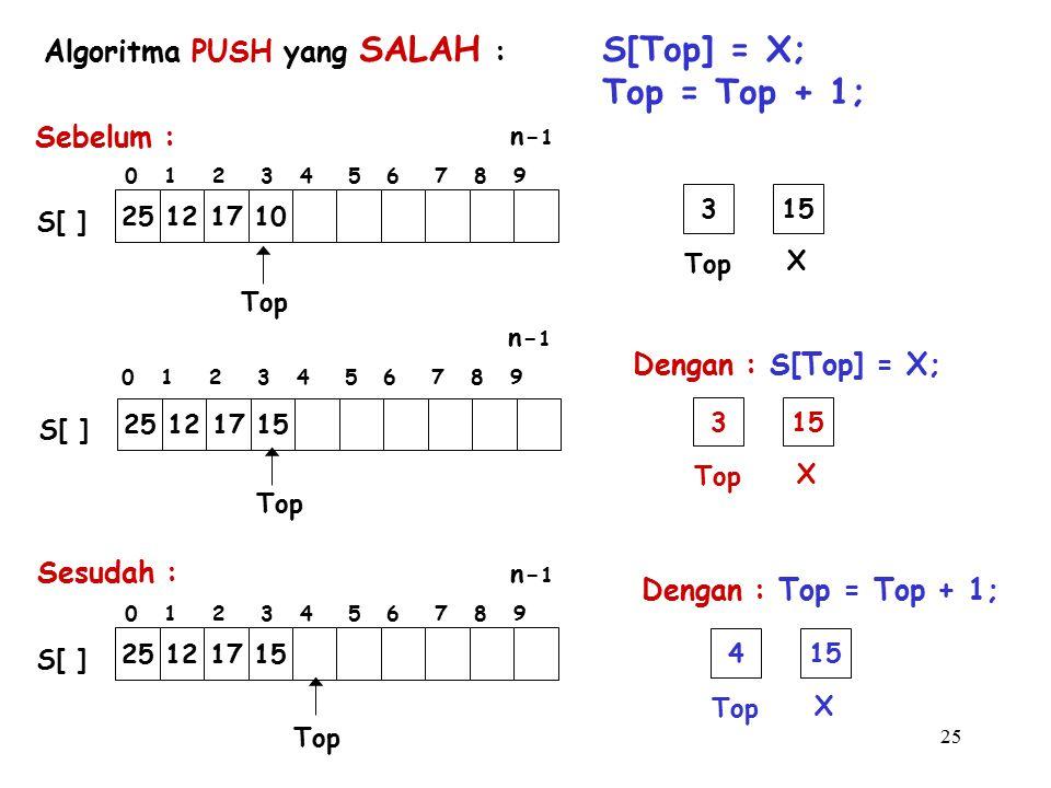 25 Algoritma PUSH yang SALAH : S[Top] = X; Top = Top + 1; Top X 315 Top 25121710 S[ ] Top X 415 Top 25121715 S[ ] Top 25121715 S[ ] Top X 315 Dengan : Top = Top + 1; Dengan : S[Top] = X; Sebelum : Sesudah : 0 1 2 3 4 5 6 7 8 9 n- 1 0 1 2 3 4 5 6 7 8 9 n- 1 0 1 2 3 4 5 6 7 8 9 n- 1