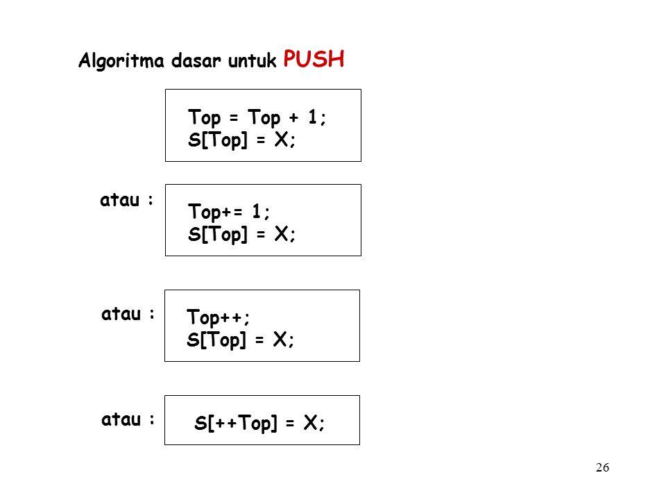 26 Algoritma dasar untuk PUSH Top = Top + 1; S[Top] = X; Top+= 1; S[Top] = X; Top++; S[Top] = X; S[++Top] = X; atau :