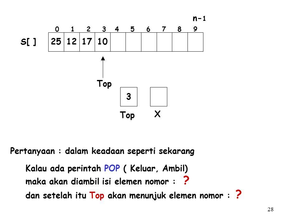 28 Pertanyaan : dalam keadaan seperti sekarang Kalau ada perintah POP ( Keluar, Ambil) maka akan diambil isi elemen nomor : .