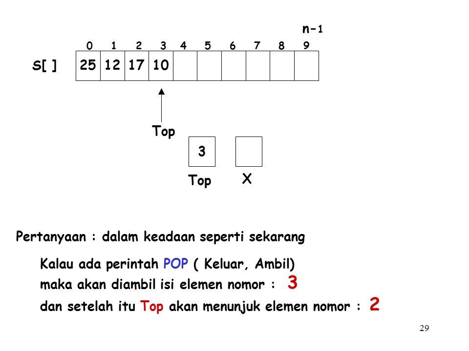 29 Pertanyaan : dalam keadaan seperti sekarang Kalau ada perintah POP ( Keluar, Ambil) maka akan diambil isi elemen nomor : 3 dan setelah itu Top akan menunjuk elemen nomor : 2 Top X 3 25121710 S[ ] 0 1 2 3 4 5 6 7 8 9 n- 1