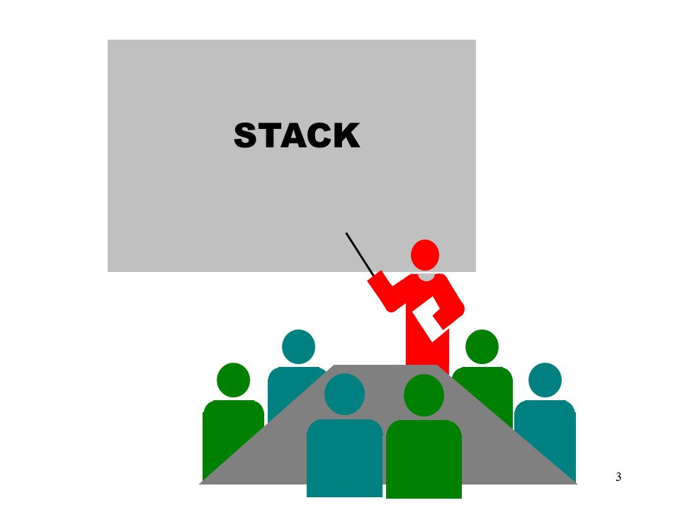 3 6.3 & 7.3 NESTED LOOP STACK