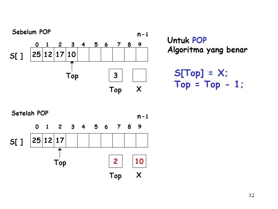 32 Untuk POP Algoritma yang benar S[Top] = X; Top = Top - 1; Top X 3 25121710 S[ ] Top X 210 Top 251217 S[ ] 0 1 2 3 4 5 6 7 8 9 n- 1 0 1 2 3 4 5 6 7 8 9 n- 1 Setelah POP Sebelum POP