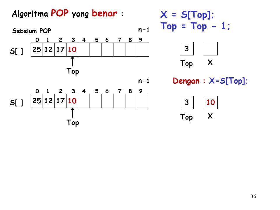 36 Dengan : X=S[Top]; Top X 3 Algoritma POP yang benar : X = S[Top]; Top = Top - 1; Top 25121710 S[ ] 0 1 2 3 4 5 6 7 8 9 n- 1 Sebelum POP Top 25121710 S[ ] 0 1 2 3 4 5 6 7 8 9 n- 1 Top X 310