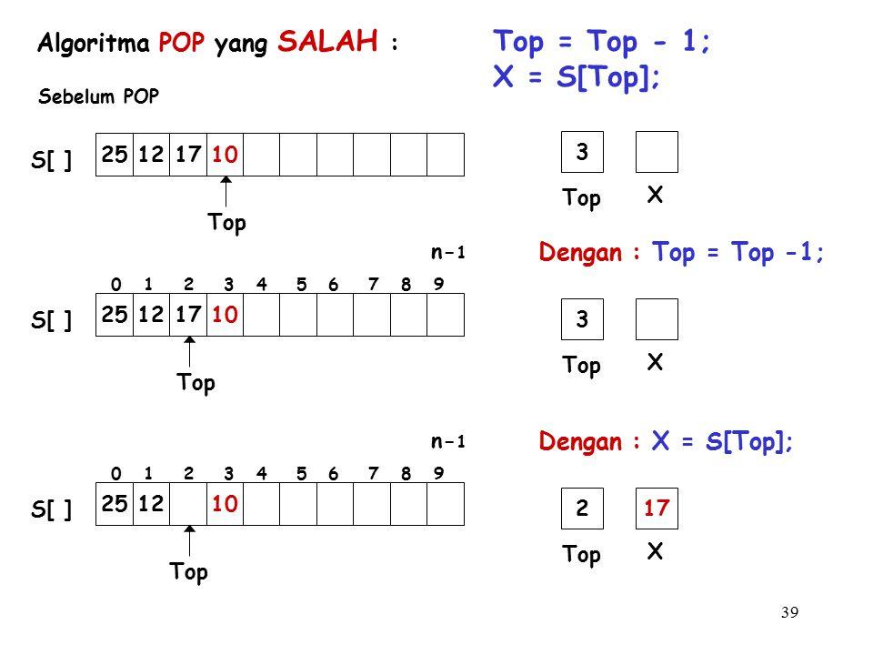 39 Algoritma POP yang SALAH : Top = Top - 1; X = S[Top]; Dengan : Top = Top -1; Top X 3 25121710 S[ ] Sebelum POP Top 25121710 S[ ] 0 1 2 3 4 5 6 7 8 9 n- 1 Top X 3 Dengan : X = S[Top]; Top 251210 S[ ] 0 1 2 3 4 5 6 7 8 9 n- 1 Top X 217