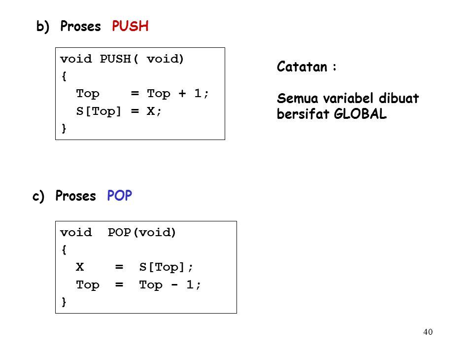 40 void PUSH( void) { Top = Top + 1; S[Top] = X; } void POP(void) { X = S[Top]; Top = Top - 1; } b) Proses PUSH c) Proses POP Catatan : Semua variabel
