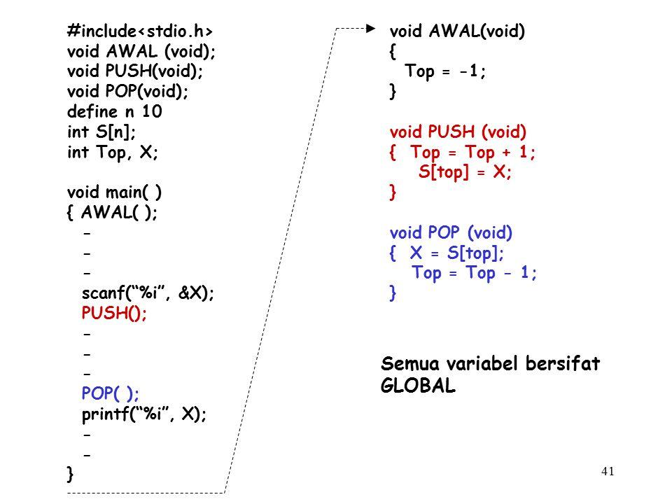 41 #include void AWAL (void); void PUSH(void); void POP(void); define n 10 int S[n]; int Top, X; void main( ) { AWAL( ); - scanf( %i , &X); PUSH(); - POP( ); printf( %i , X); - } void AWAL(void) { Top = -1; } void PUSH (void) { Top = Top + 1; S[top] = X; } void POP (void) { X = S[top]; Top = Top - 1; } Semua variabel bersifat GLOBAL