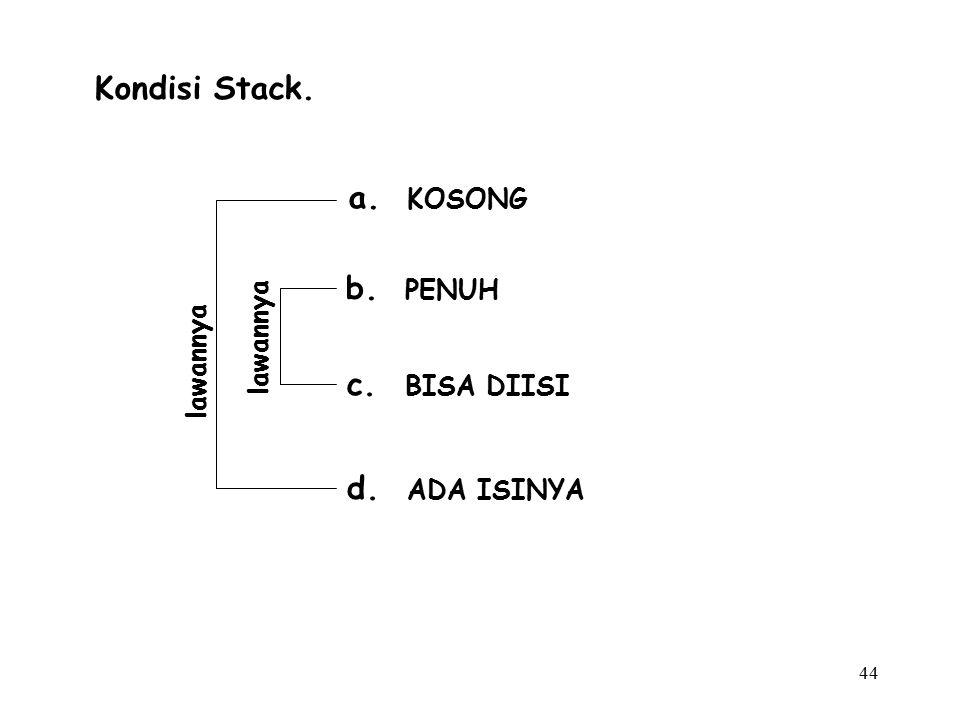 44 Kondisi Stack. a. KOSONG b. PENUH c. BISA DIISI d. ADA ISINYA lawannya