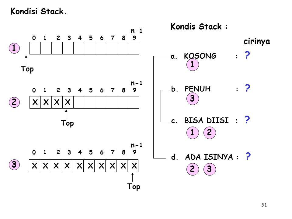 51 Kondisi Stack. Kondis Stack : a. KOSONG : ? b. PENUH : ? c. BISA DIISI : ? d. ADA ISINYA : ? 1 3 12 23 cirinya Top XXXX XXXX X X X X X X 0 1 2 3 4