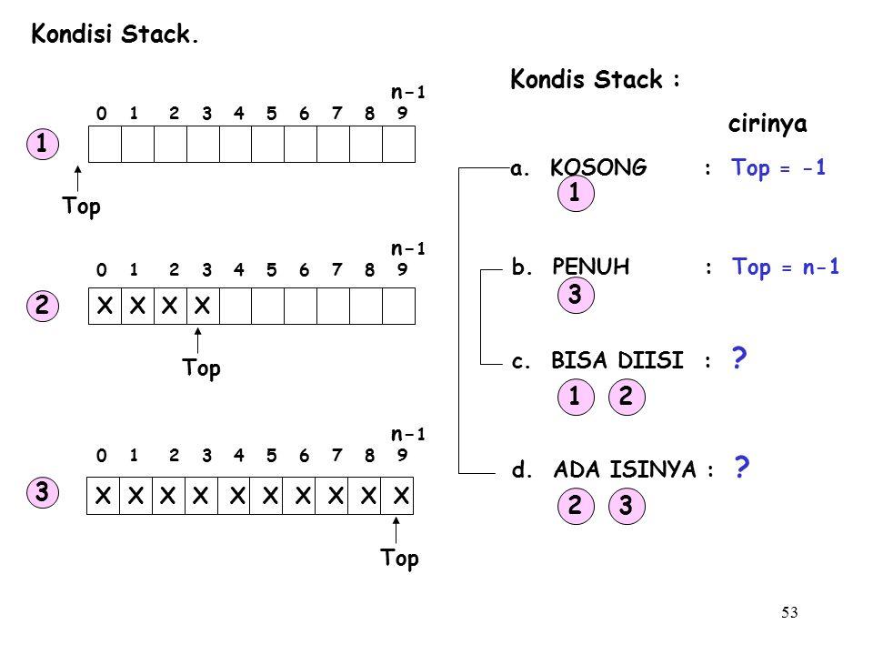 53 Kondisi Stack. Kondis Stack : a. KOSONG : Top = -1 b. PENUH : Top = n-1 c. BISA DIISI : ? d. ADA ISINYA : ? 1 3 12 23 cirinya Top XXXX XXXX X X X X