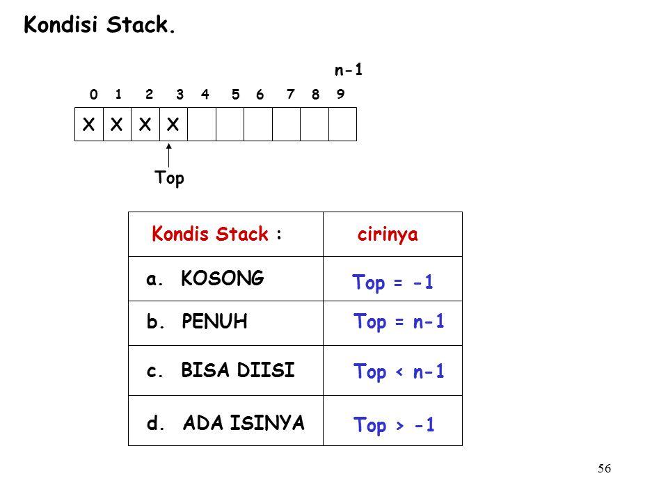 56 Kondisi Stack. 0 1 2 3 4 5 6 7 8 9 n-1 Top XXXX Kondis Stack : a. KOSONG b. PENUH c. BISA DIISI d. ADA ISINYA cirinya Top = -1 Top = n-1 Top < n-1