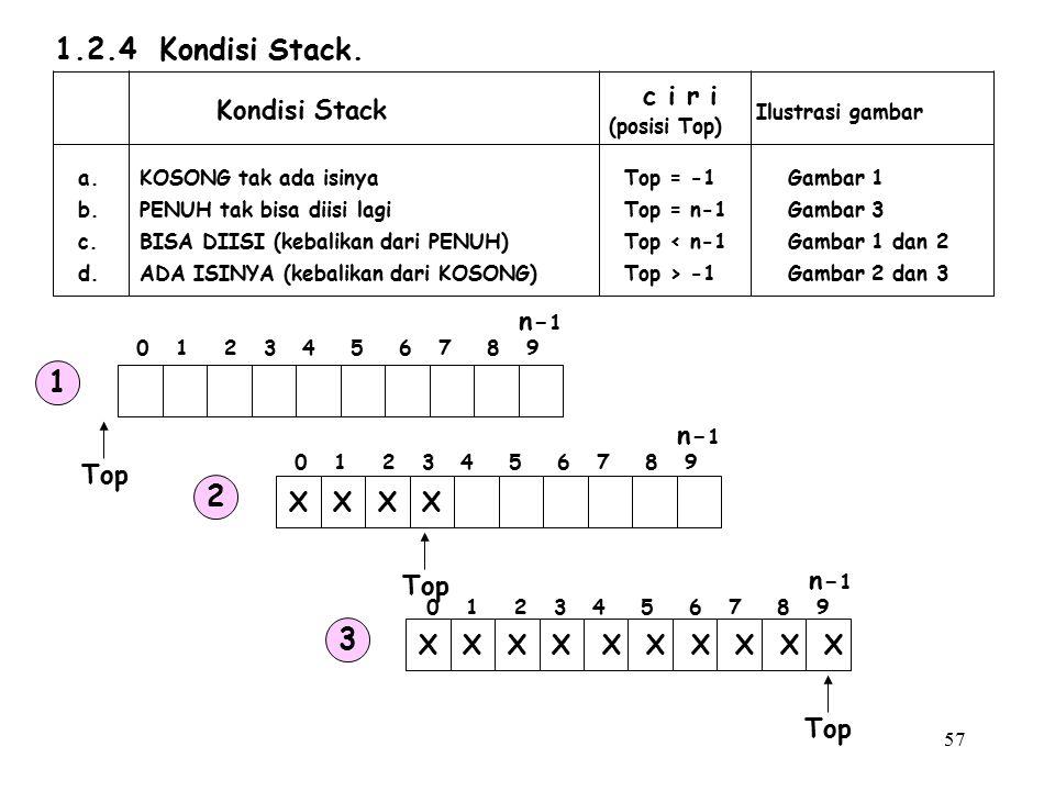 57 Kondisi Stack c i r i (posisi Top) Ilustrasi gambar a. b. c. d. KOSONG tak ada isinya PENUH tak bisa diisi lagi BISA DIISI (kebalikan dari PENUH) A