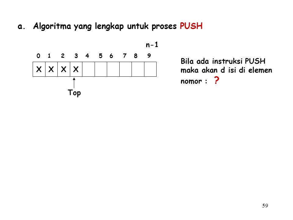 59 a. Algoritma yang lengkap untuk proses PUSH Bila ada instruksi PUSH maka akan d isi di elemen nomor : ? Top XXXX 0 1 2 3 4 5 6 7 8 9 n-1