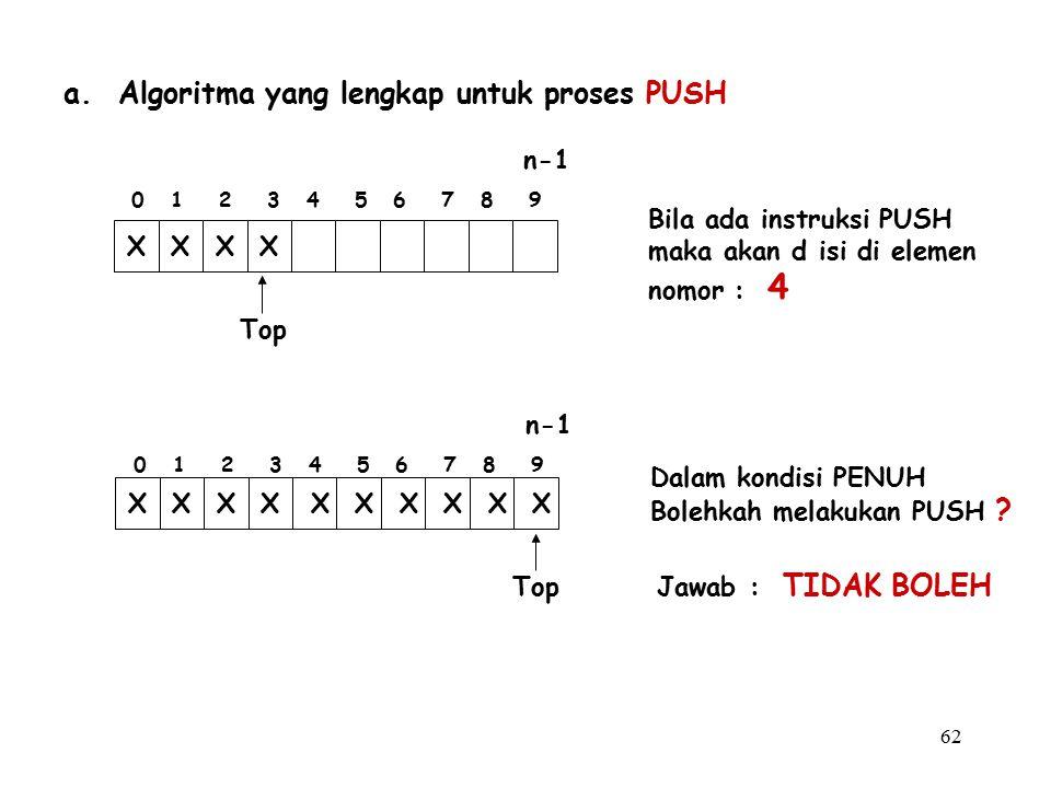62 a. Algoritma yang lengkap untuk proses PUSH Bila ada instruksi PUSH maka akan d isi di elemen nomor : 4 Dalam kondisi PENUH Bolehkah melakukan PUSH