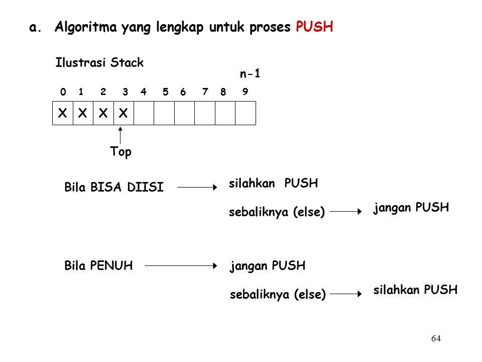 64 a. Algoritma yang lengkap untuk proses PUSH Bila BISA DIISI silahkan PUSH sebaliknya (else) Bila PENUHjangan PUSH sebaliknya (else) silahkan PUSH j