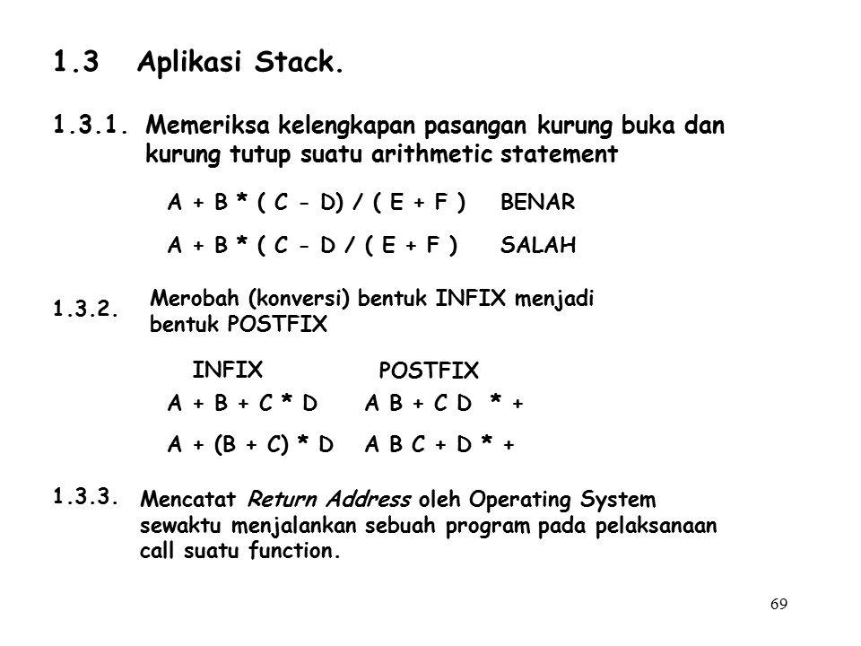 69 1.3 Aplikasi Stack. Memeriksa kelengkapan pasangan kurung buka dan kurung tutup suatu arithmetic statement 1.3.1. A + B * ( C - D) / ( E + F ) BENA