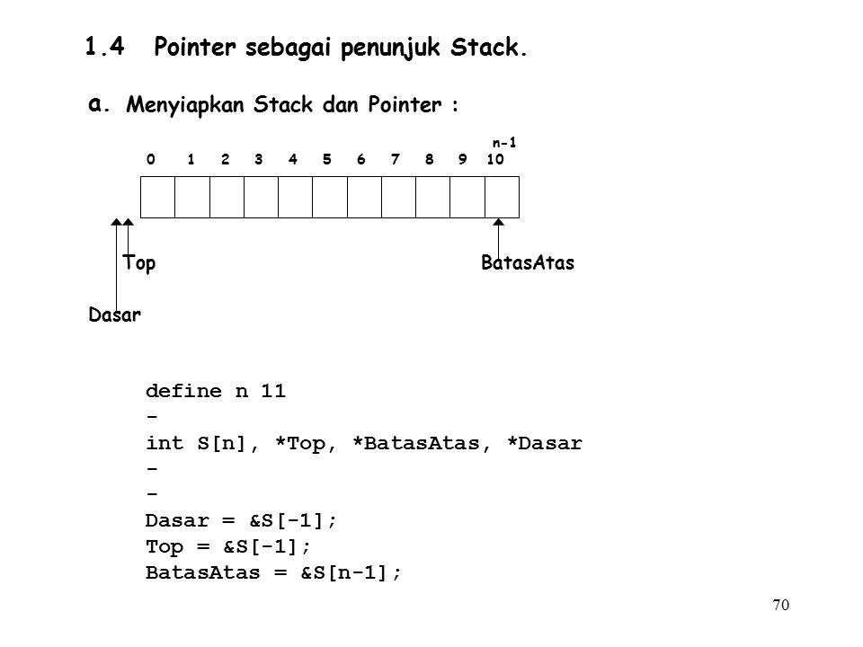 70 1.4 Pointer sebagai penunjuk Stack. a. Menyiapkan Stack dan Pointer : define n 11 - int S[n], *Top, *BatasAtas, *Dasar - Dasar = &S[-1]; Top = &S[-
