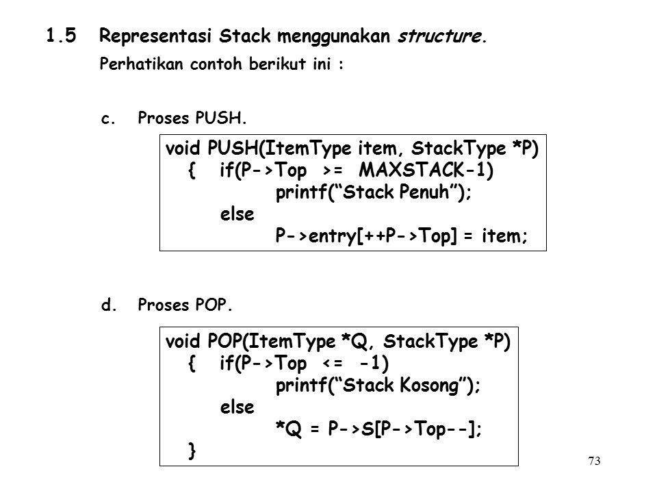 73 1.5 Representasi Stack menggunakan structure. Perhatikan contoh berikut ini : c.Proses PUSH. void PUSH(ItemType item, StackType *P) { if(P->Top >=