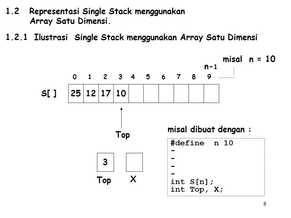 8 1.2 Representasi Single Stack menggunakan Array Satu Dimensi. 0 1 2 3 4 5 6 7 8 9 misal n = 10 n- 1 Top X 3 25121710 S[ ] 1.2.1 Ilustrasi Single Sta